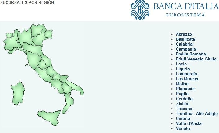 Consigue las monedas italianas a facial en su pa s for Sucursales banco santander en roma italia